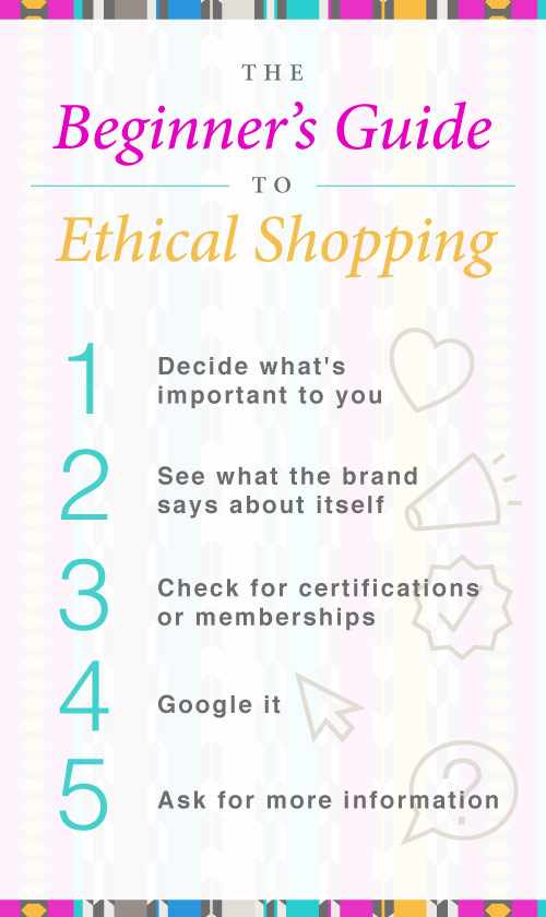 Beginner's Guide to Ethical Shopping infographic